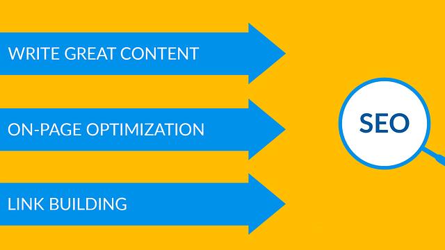 tři složky základní SEO strategie s tvorbou obsahu